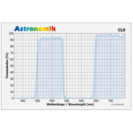 FILTRO ASTRONOMIK CLS 50 X...