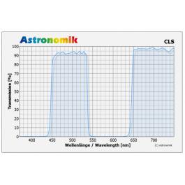 FILTRO ASTRONOMIK CLS M49