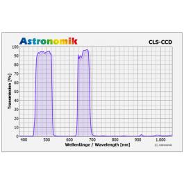 FILTRO ASTRONOMIK CLS CCD M49