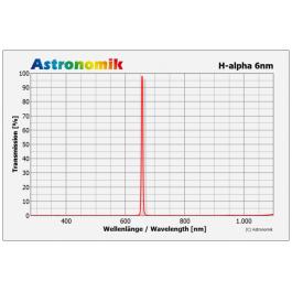 FILTRO ASTRONOMIK H-ALPHA...